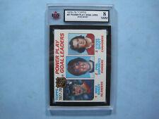 1978/79 TOPPS NHL HOCKEY CARD #67 MIKE BOSSY ROOKIE LEADER KSA 8.5 NM/MT SHARP+