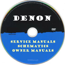 Denon Service Manuals & Schematics- PDFs on DVD - Huge Collection Latest