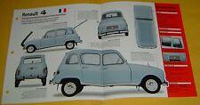 1965 Renault 4L Inline 4 Cylinder 34 hp 845cc Single Carb info/specs/photo 15x9