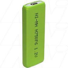 1.2V 750mAh Replacement Battery Compatible with Yuasa HFY-6