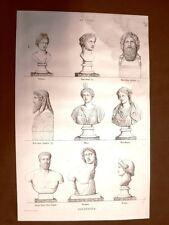 Incisione del 1811 Vénus Bacchus Musée des Antiques Scultura classica Bouillon
