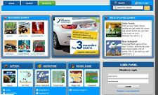 Fantastic Arcade Games Website - Many Games - Fully Automated - Ready for Ads