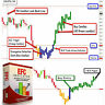 Best Forex & Binary Option EFC Trading System Reliable and Profitable For MT4
