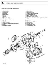 LAND ROVER DISCOVERY 1989 - 1999 FACTORY OEN SERVICE REPAIR WORKSHOP FSM MANUAL