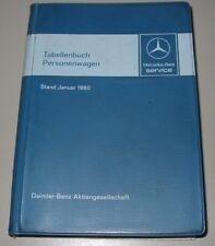 Tabellenbuch Mercedes PKW R 107 SL W 116 123 126 S-Klasse 280 350 450 SL SLC SEL