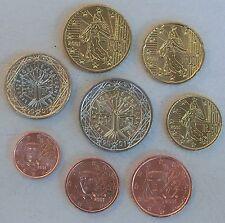 Euro KMS Frankreich 2001 unz