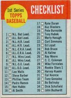 1963 Topps #79 Checklist 1st Series EX-EXMINT FREE SHIPPING