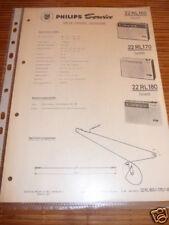 Servicio A Manual PHILIPS 22RL 160/170/180 Radio, original