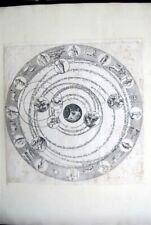 "Original ca1700 ASTRONOMY Astrology Engraving Celestial Chart Latin 8"" x 8"""
