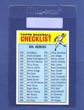 1966 Topps checklist 5th series #363 (MINT) Nice old baseball Card * P5790