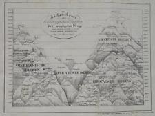 Bergsteiger Mount Everest Himalaya Ätna Großglockner Kilimandscharo Chimborazo