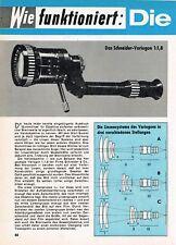 Schneider Tele-Variogon 1:1,8 / 8 - 48 mm Gummilinse - Original Bericht von 1962