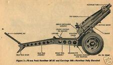 T051 Light Artillery and Anti-Tank Guns