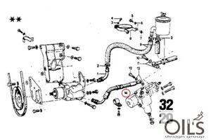 BMW E9 - E3 POWER STEERING  PRESSURE HOSE  32411117565