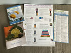 Brand New doTERRA Essential Oil Info Pack Modern Essentials Books Reference Card