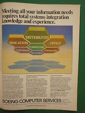 6/1984 PUB BOEING COMPUTER SERVICES MAINSTREAM TELEPROCESSING NETWORK IBM XT AD