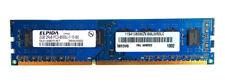 Lenovo 2GB PC3-8500U DDR3 Unbuffered Memory 46R3323