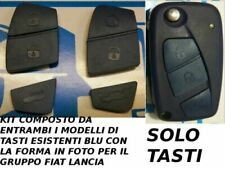 Autoradios, Hi-Fi, vidéo et GPS Thesis pour véhicule Lancia
