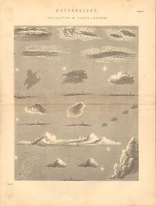 1868 Aufdruck ~Meteorology~ Inosculationof Wolken - Schatten