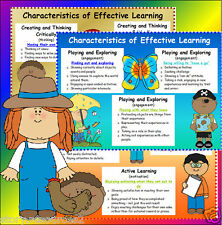 CHARACTERISTICS OF EFFECTIVE LEARNING Posters EYFS Nursery Childminder Display