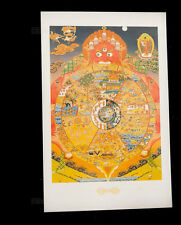CARTE POSTALE TIBETAINE BOUDDHISTE ROUE DE LA VIE  9251