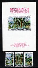 1960 China SC 1267-1269 & 1269a, 5th World Forestry Congress MNH*
