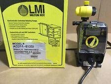 LMI AD211- 812SI .21 GPH, 250 psi, PVDF, Manual Control