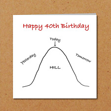 Funny 40th Birthday Card for family friends humorous cheeky forty fortieth fun
