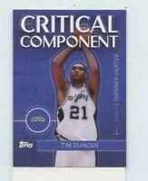 TIM DUNCAN 2005-06 Topps Critical Component Insert Card #CC3 San Antonio Spurs