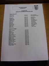 14/11/2006 England U21: England Team Staff & Squad, Rooming List For The Radisso