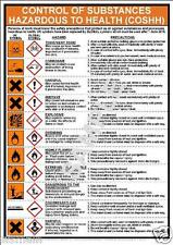 **BEWARE** COSHH HEALTH REGULATIONS MUST HAVE 11 SYMBOLS OR POSTER OUT OF DATE