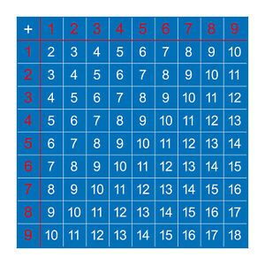 Sticker Einspluseins To Digit 18 Sum Numbers Child Preschool Board Abacus