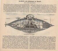 Das Unterseeboot von Claude Goubet U-Boot HOLZSTICH von 1886