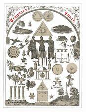Antique Masonic York Rite Knight Templars print Art poster ring 11x17 art chart