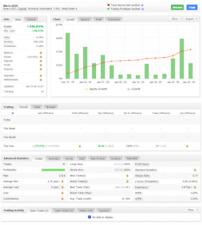 Meris 2020 Forex EA Scalper - Profitable Expert Advisor - Unlimited Use Version