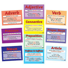 ENG1 - Pack of 10 A4 Literacy Word Types Grammar Card Posters