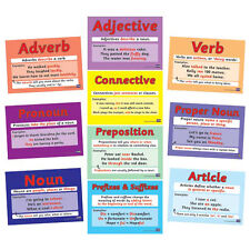 11 X Literacy Word Types Primary School Posters A4 Displays Decor For Classrooms