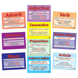11 Literacy Word Types Teacher Educational School Classroom Childrens Posters A4