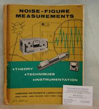 Aiborne Instruments Laboratory. Noise-Figure Measurements Specifications