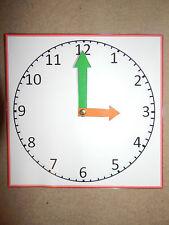 TELLING THE TIME - CLOCK FACE - KS1/KS2 NUMERACY TEACHING RESOURCE