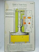 Model of Triple Valve for Westinghouse A-1 Engine Equipment No. 54 CR 1921