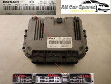 Renault Scenic Mk2 / Grande Scenic 1.9 DCi Diesel Manual - Main Engine ECU
