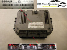 RENAULT Scenic Mk2/grande SCENIC 1.9 dCi Diesel Manuale-Motore Principale ECU