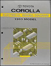 Cool Toyota Corolla Automatic 93 Ebay Wiring Database Plangelartorg