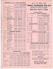 Harley-Davidson, Indian Muffler's confidential price list 4