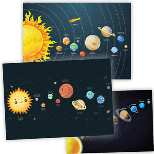 Our Solar System Planets Earth Science Home School Learning Educational Posters