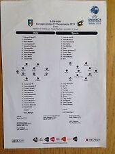 Italy v Spain 2013 UEFA U21 Championship Final teamsheet