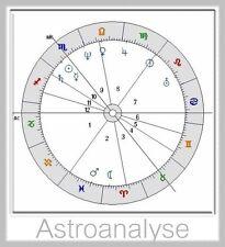 Astrologie Analyse-das ganze Leben-tiefgründig-umfassend-Horoskop-Geschenk....