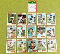1974 TOPPS BASEBALL CLEVELAND INDIANS COMPLETE TEAM SET 29 EX-MT/NM