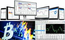 Forex Trading with ZERO Spreads on 8 Major Currencies and up to 400:1 Leverage